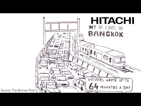 Achieving social innovation in Thailand through technology - Hitachi