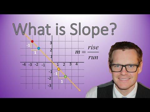 Understanding Slope (Simplifying Math)
