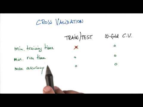 K-Fold Cross Validation - Intro to Machine Learning