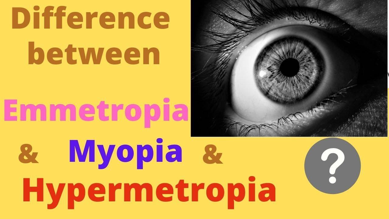 myopia 3 kezelés