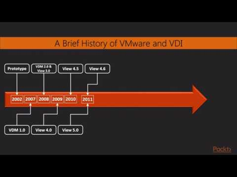 learning-vmware-horizon-7-:-what's-new-in-vmware-horizon-view-|-packtpub.com