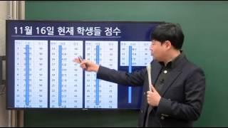 2015수능 화학1 인강 김철준화학