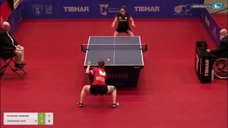 Ольга Вишнякоква vs Franziska Schreiner (GER) | Europe Youth Top-10 2019