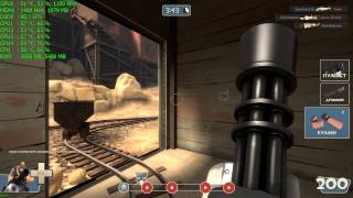 FPS на Team Fortress 2,  R9 270x 4096 icore 5 4670