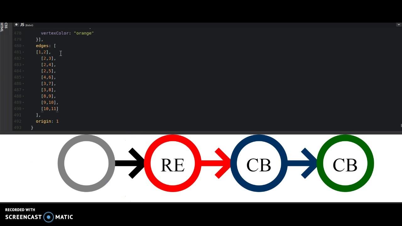 Fixing HTML5 2d Canvas Blur - WDstack - Medium
