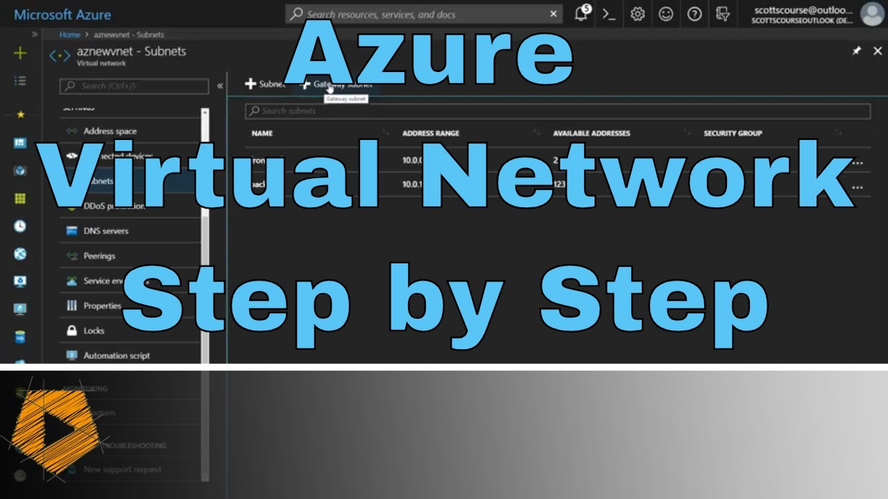 Azure Virtual Network Step by Step