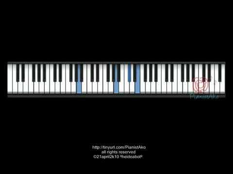 Piano : piano chords kahit maputi na ang buhok ko Piano Chords or ...