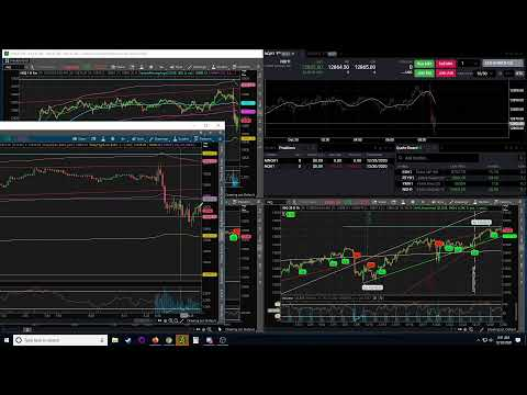 Trading Nasdaq Futures NQ 12-30-20