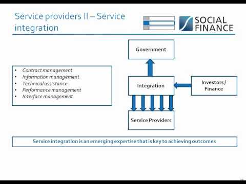 Social Finance Webinar -  Social Impact Bond Futures: The Development of Outcome Based Finance