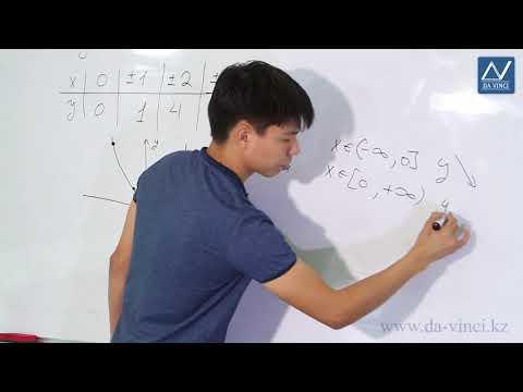 Как построить график функции у х2 1