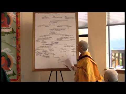 Bodhisattva grounds and paths