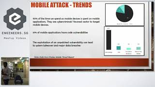 Let's Know Mobile Security - TAQELAH