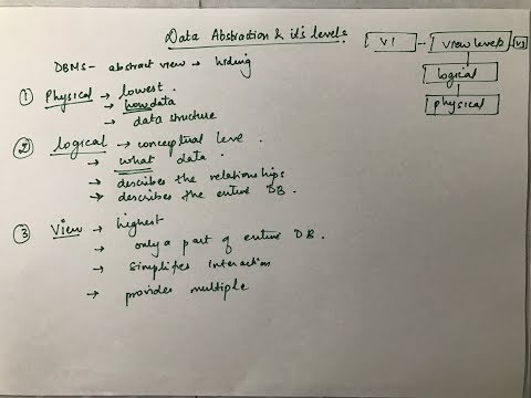 Data Abstraction & It's Levels