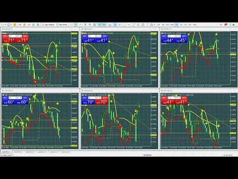 EUR GBP JPY CHF AUD CAD All Forex Majors H1 Trend Charts