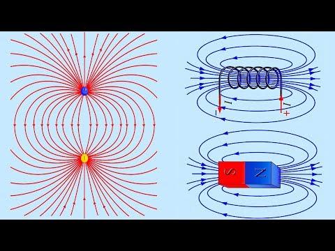 Электрическое и магнитное поля. Занимательная физика.
