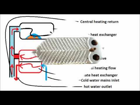 learn boiler repair part one