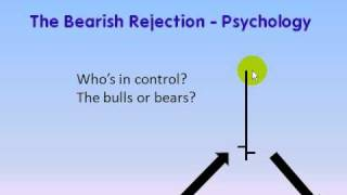 Price Bar Reversals (2 of 9) - The Bearish Rejection Pattern