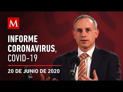 Informe diario por coronavirus en México, 20 de junio de 2020