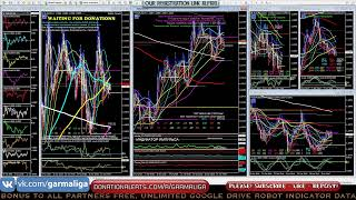 "🔴 Forex Signals EURUSD indicator ""Big Data"" online for top trader. Форекс сигналы EURUSD"