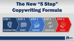 Anik Singal's Lurn Copywriting Academy Free Bootcamp Review