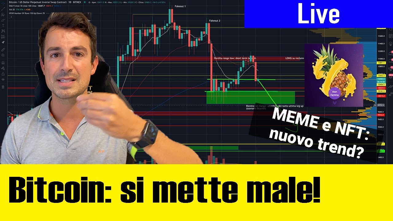 bitcoin orologio di mercato dal vivo svantaggi di usare bitcoin