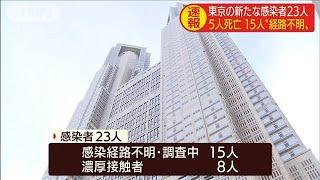 東京都で新たに23人が感染 すでに感染の5人が死亡(20/05/07)
