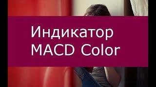 Индикатор MACD Color. Варианты применения
