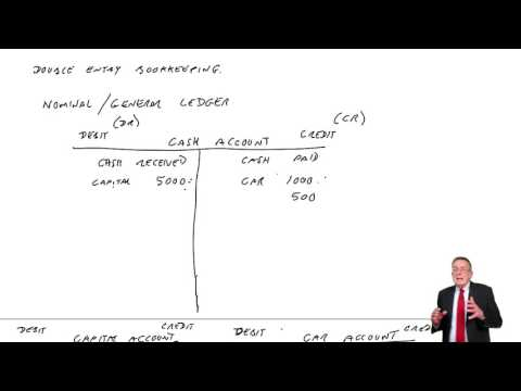 ACCA F3 Double Entry Bookkeeping  part 1