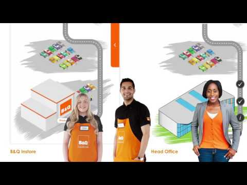 Increasing engagement with personalisation for B&Q - Digits Learning Technologies 2017 Seminar