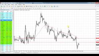 Weekly Forex Forecast 21 25 11