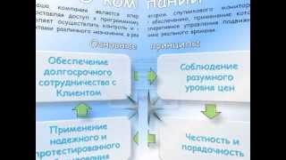 Глонасс\GPS мониторинг мобильных и стационарных объектов(, 2013-05-22T20:06:42.000Z)