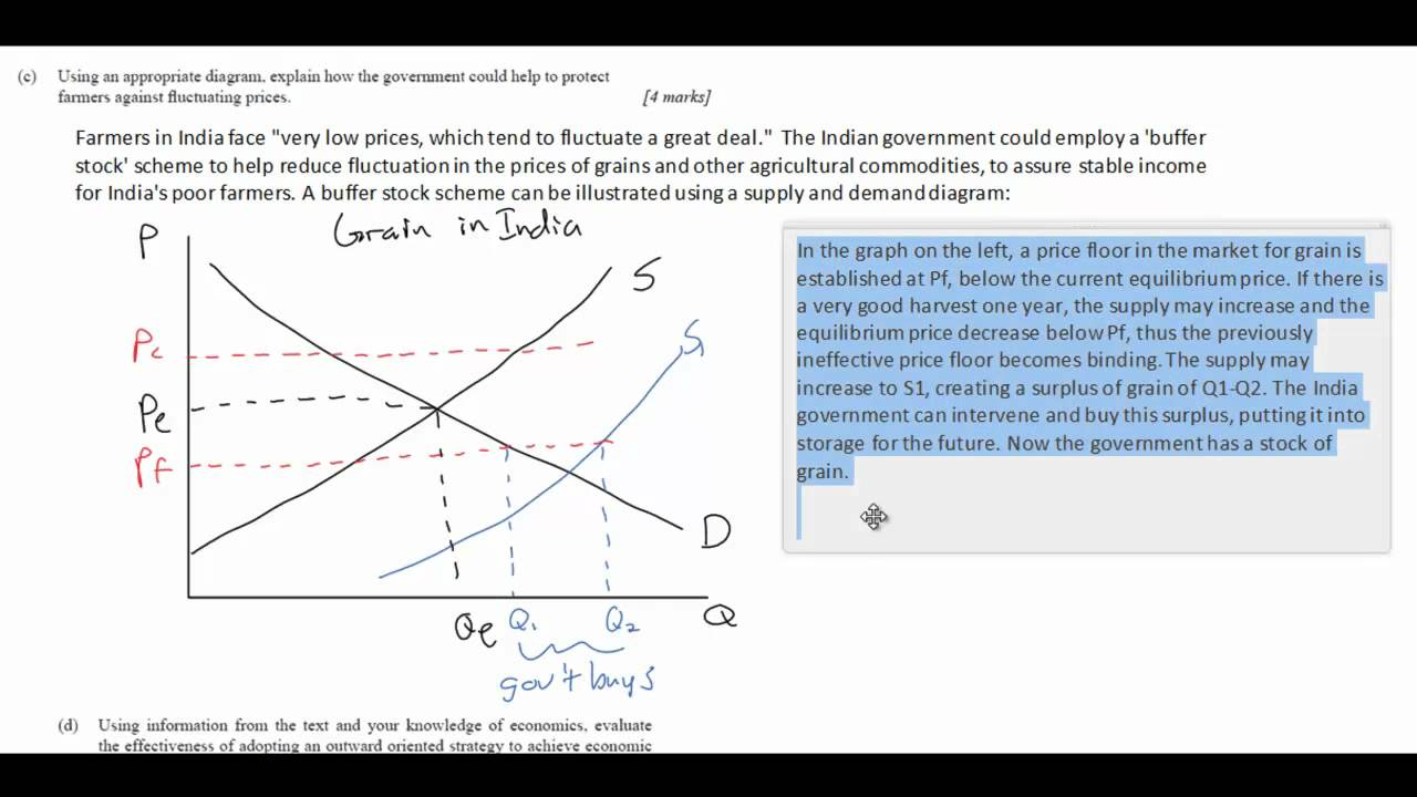ib economics essay question How to write a top econ extended essay in 10 hours  sites to get you thinking  about choosing your topic / question, and your overall approach to the ee:   using these web-sites you can view real examples of ib economics extended  essays.