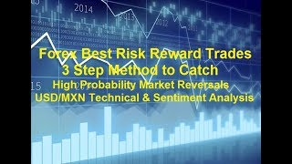 Forex Trading Best Techniques 3 Step Set Up to Trade Market Reversals USD/MXN Analysis