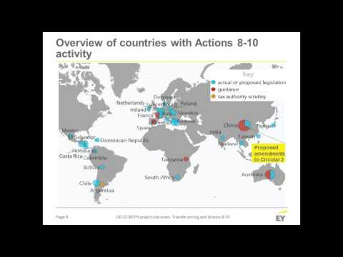 OECD BEPS project outcomes Part 5: Transfer Pricing and Actions 8-10