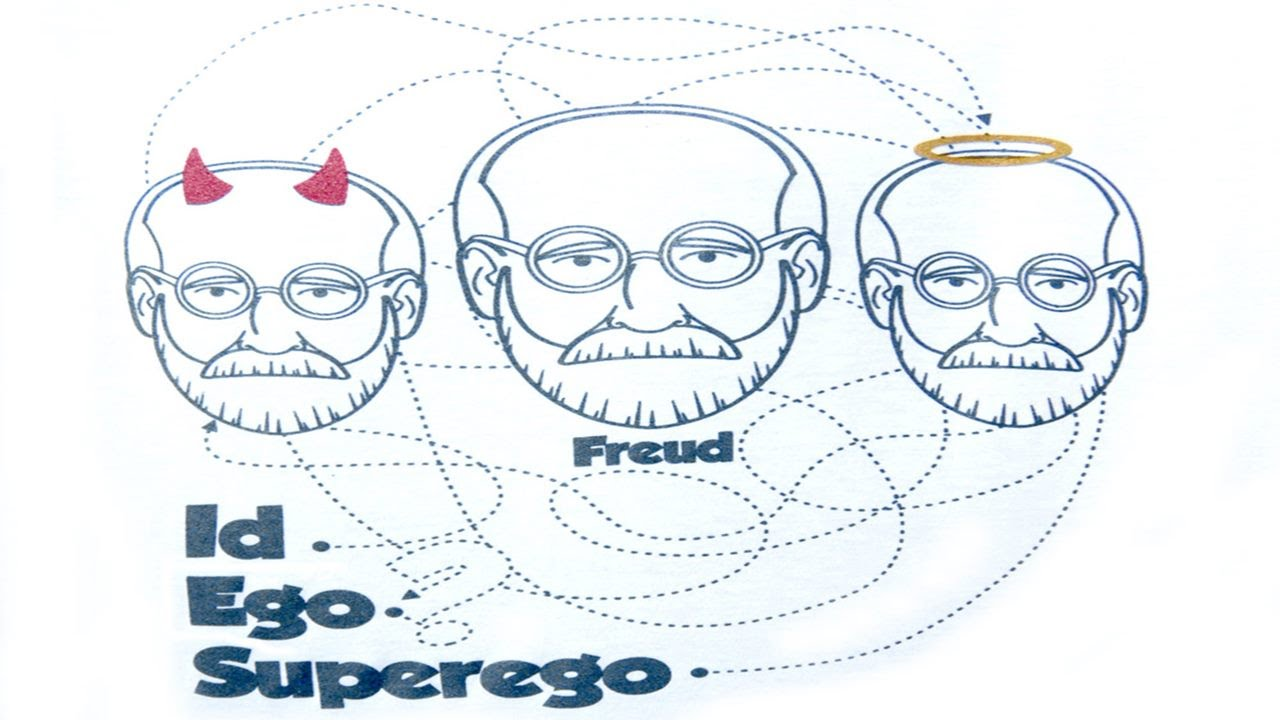 Id, ego and super-ego