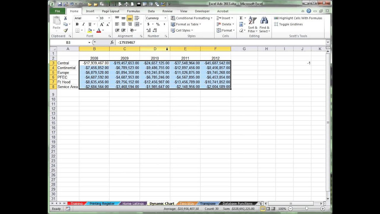 How to make an excel column negative - Converting Positive Numbers To Negative