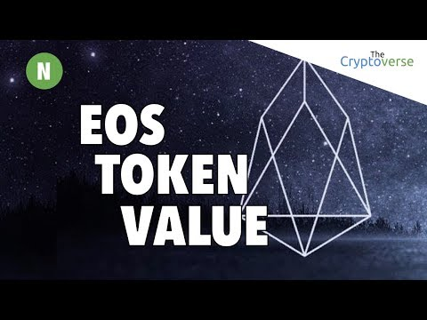 EOS Mini Series - Part 5 - What Gives The EOS Token Value?