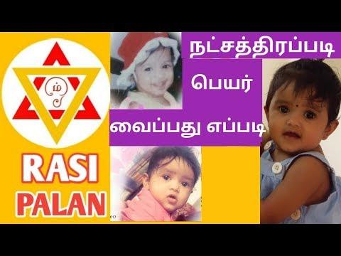 Dhanu Rashi Baby Boy Names by Pooja Luthra