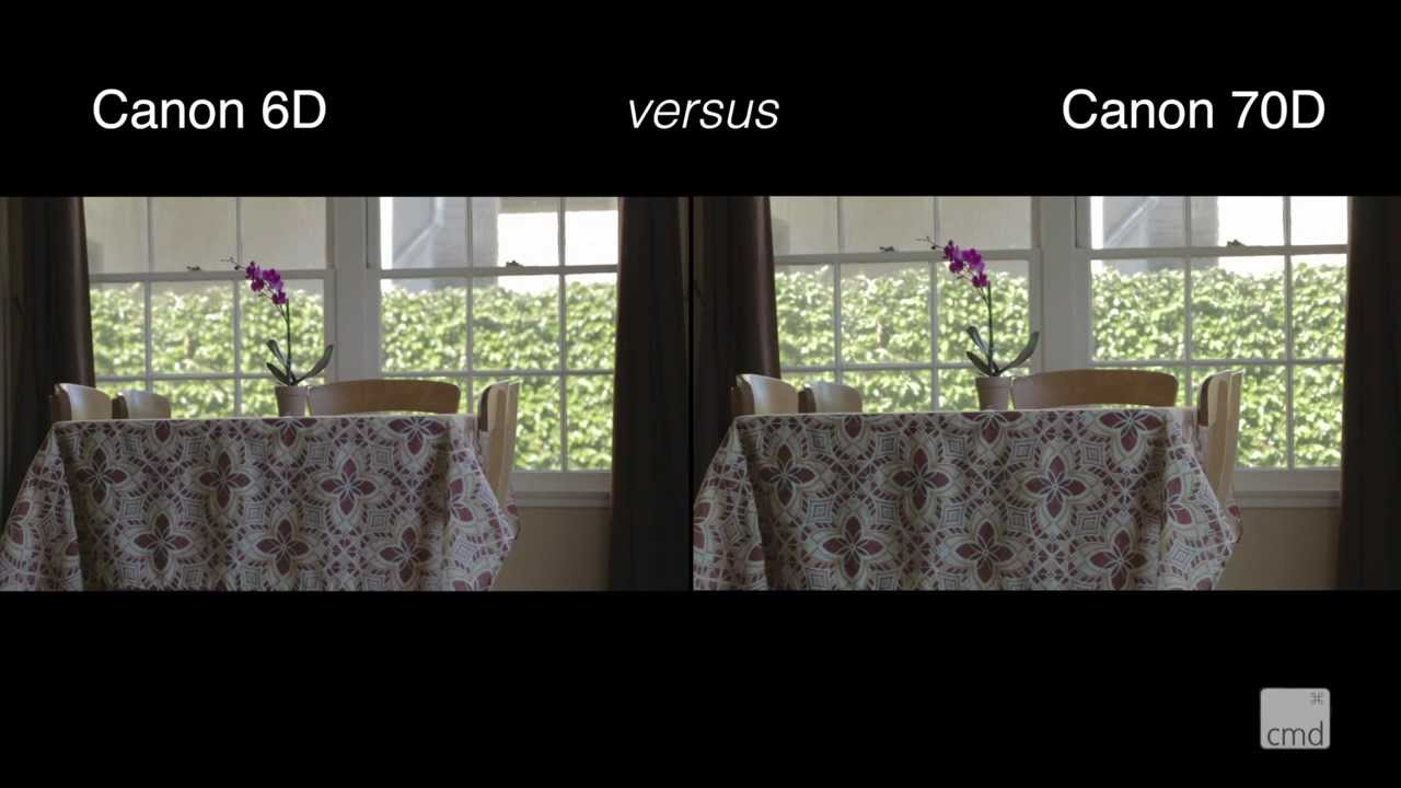 Canon 6D vs Canon 70D: Noise Comparison (Low Light, High ISO) - YouTube
