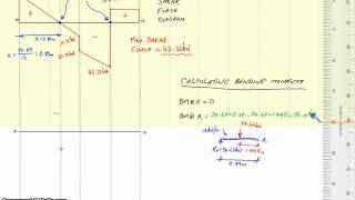 Calculating Bending Moments & Drawing a Bending Moment Diagram - Video 3