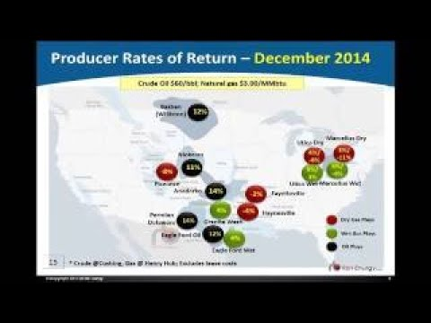 Low Oil Prices America 2017 US dollar World Economy Documentary US oil gas Oil Price