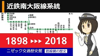 近鉄南大阪線系統 路線網の移り変わり