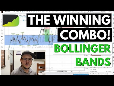 Trading Bollinger Bands + Price Action In Forex | Trade Setup Examples
