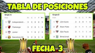 Tabla de Posiciones y Resultados de la Copa Libertadores 2020 / Fecha 3