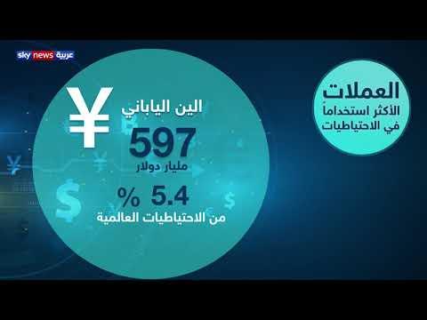 العملات الأكثر استخداما في الاحتياطيات  - نشر قبل 2 ساعة