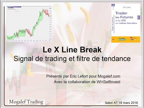 Eric Lefort : le X Line Break, signal de trading et filtre de tendance