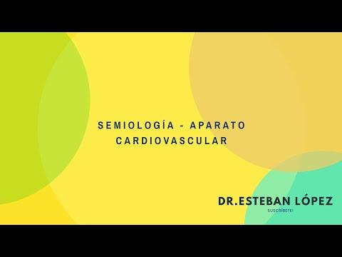 semiologÍa-aparato-cardiovascular---disnea- -esteban-lópez