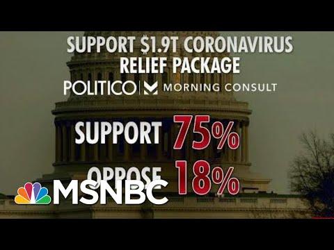 Biden's Coronavirus Relief Has 75 Percent Support From Americans | Morning Joe | MSNBC