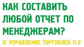 видео Разведопрос: Игорь Викентьев о А.П. Чехове