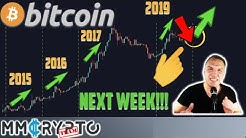 CRAZY!! BITCOIN PRICE DUMP, then PUMP after THIS DAY!!! One Week LEFT - Chinese NEW YEAR 2020!!
